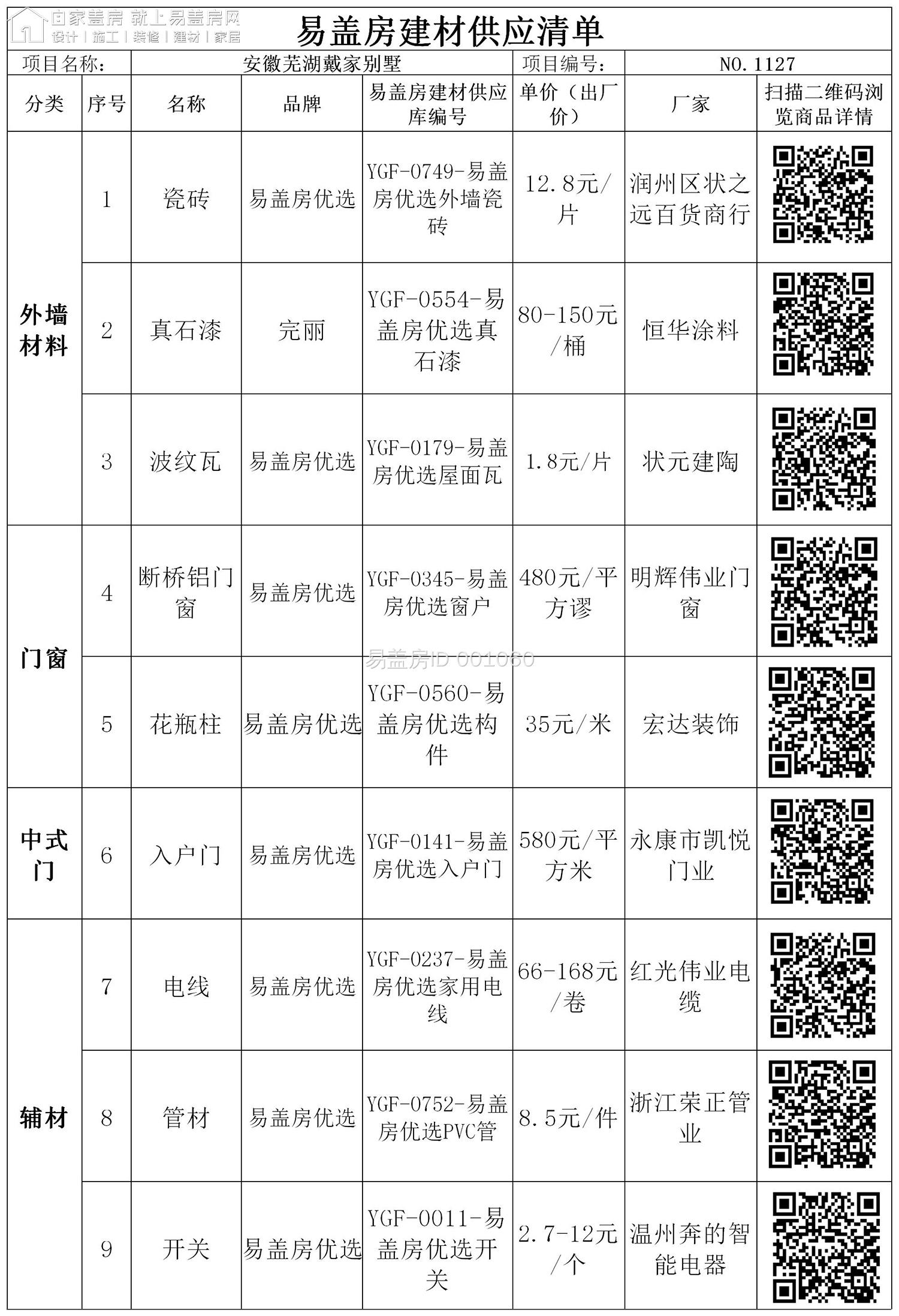 易盖房建材供应清单-李晓芳.jpg