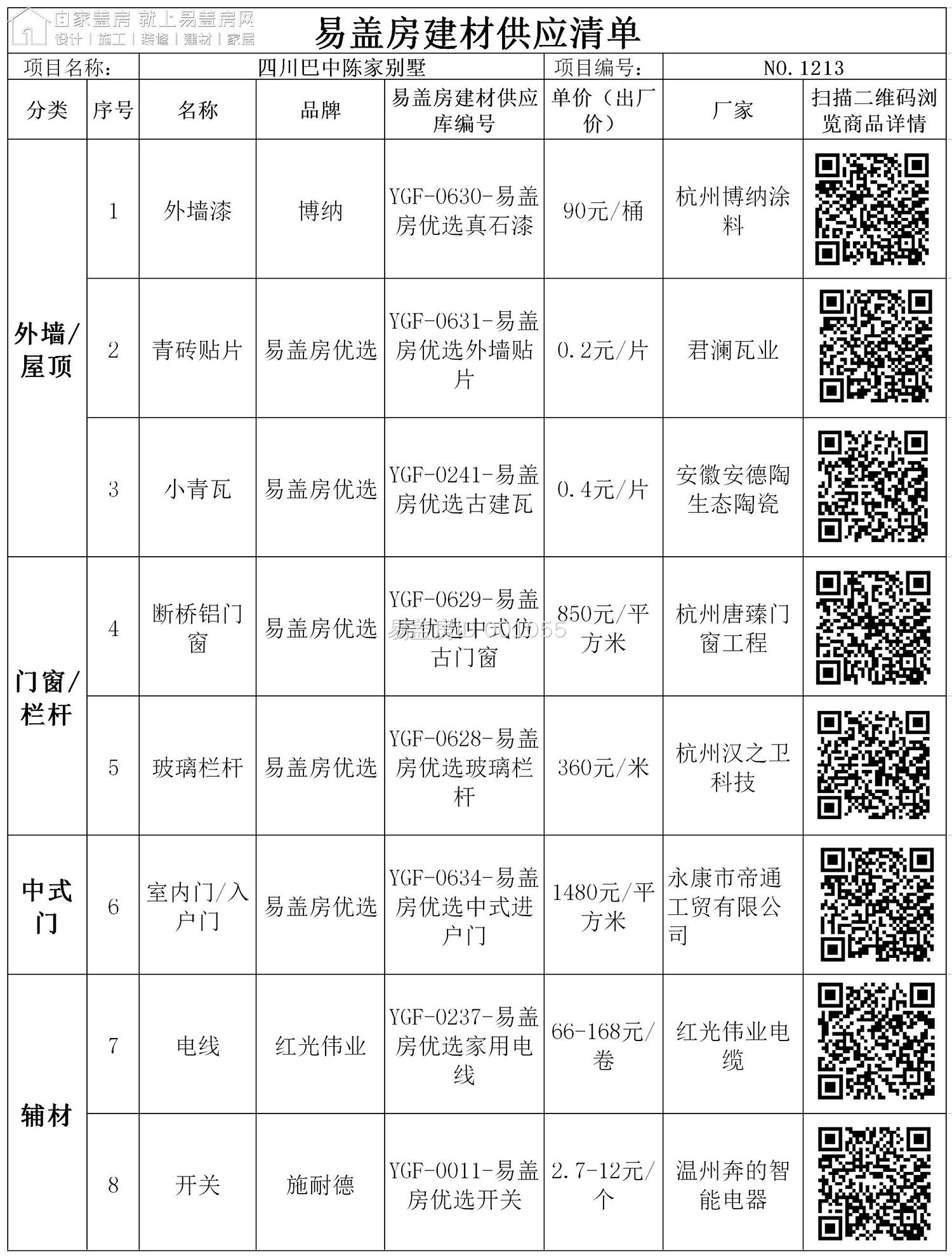易盖房建材供应清单-四川巴中陈东.jpg