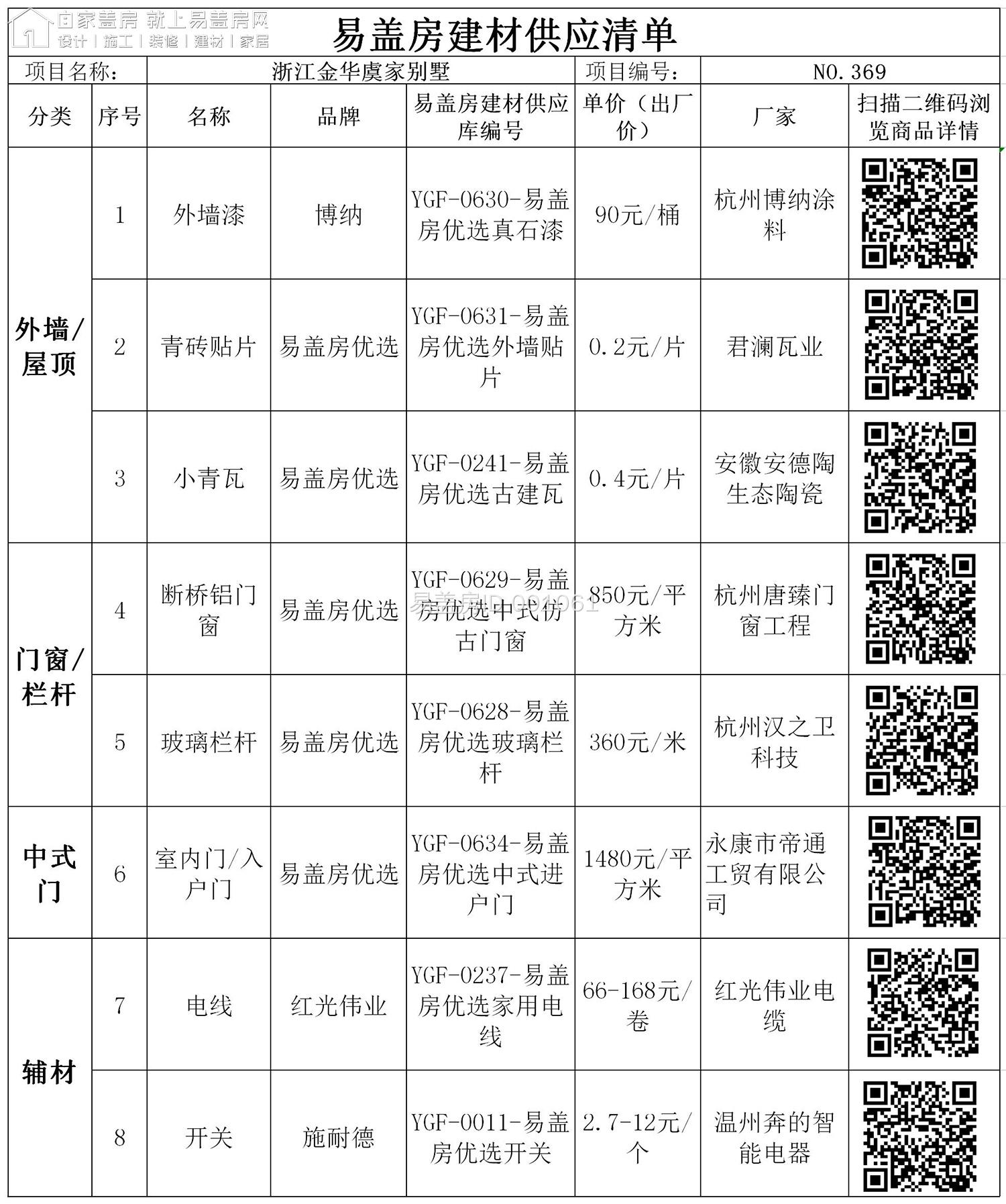 易盖房建材供应清单-浙江金华虞浩伟(1).jpg