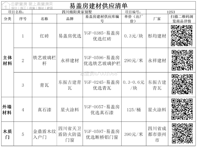 四川中式建材供应清单 .jpg