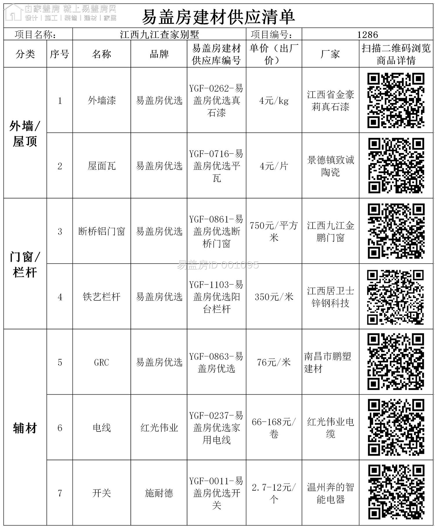 江西九江-建材.jpg