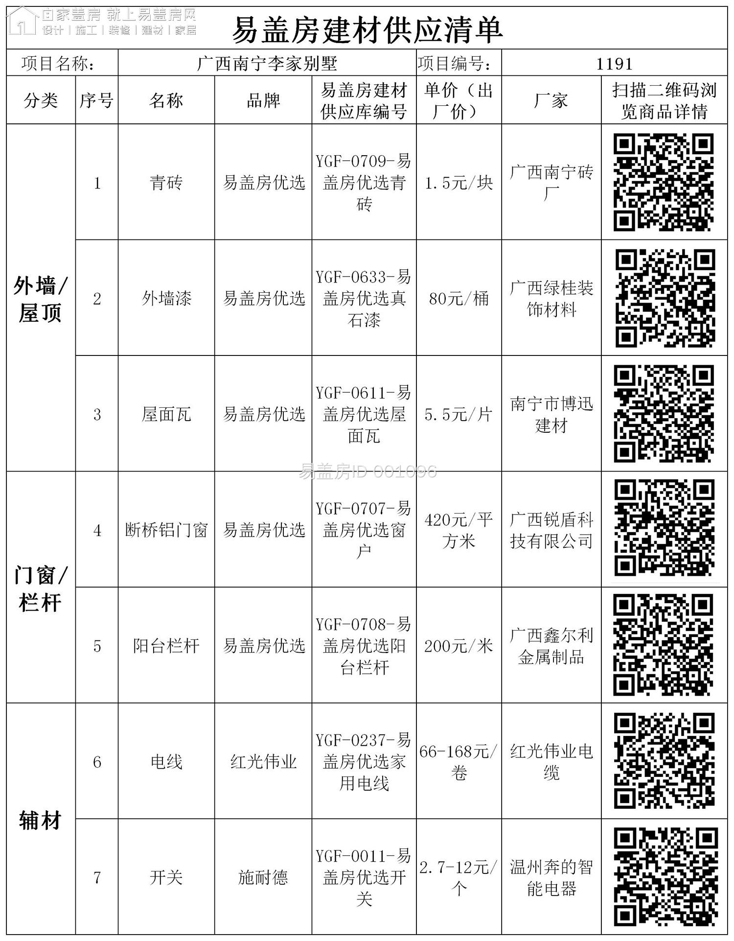 广西南宁建材.jpg