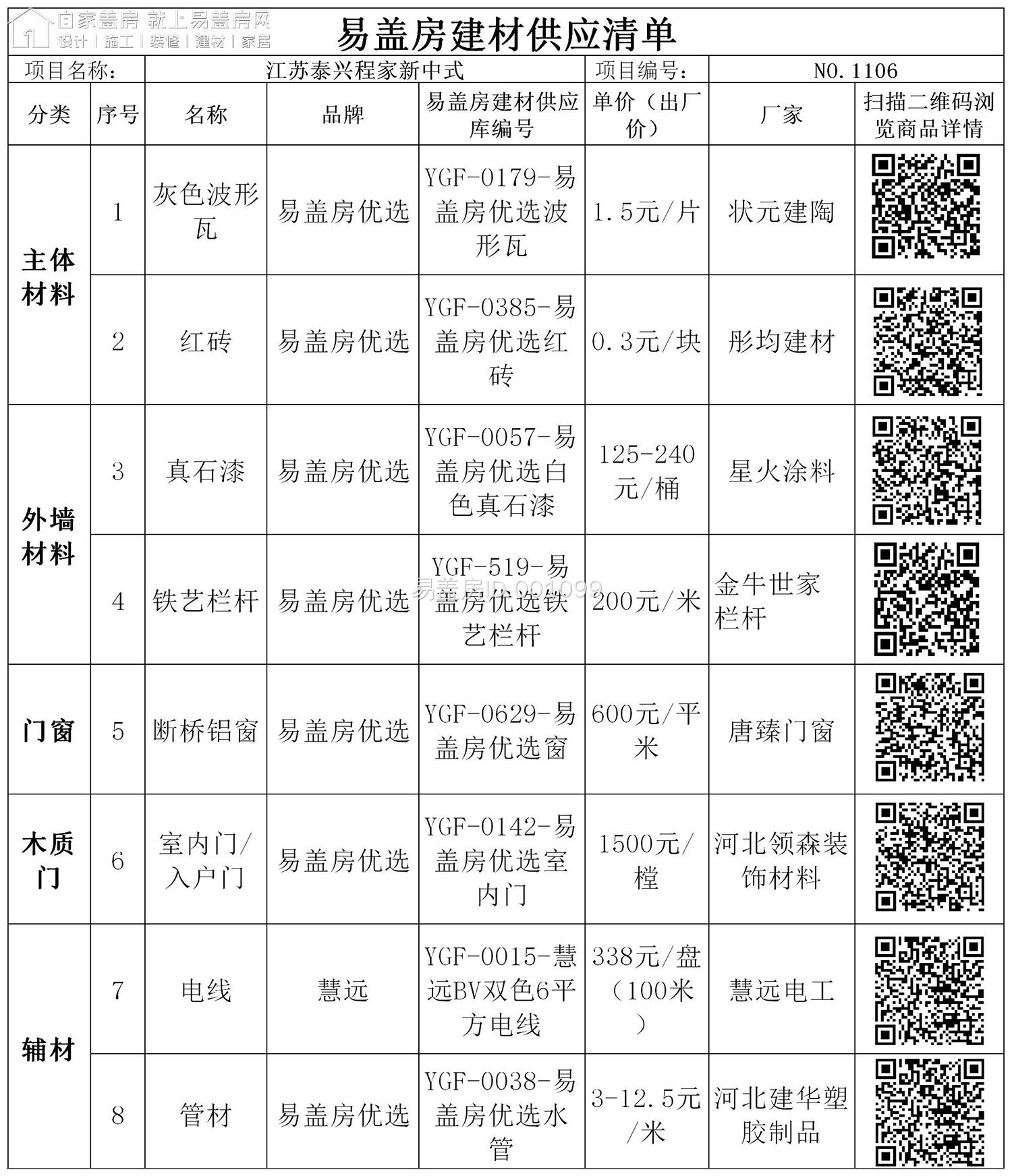 易盖房建材供应清单- 江苏泰兴程先生.jpg