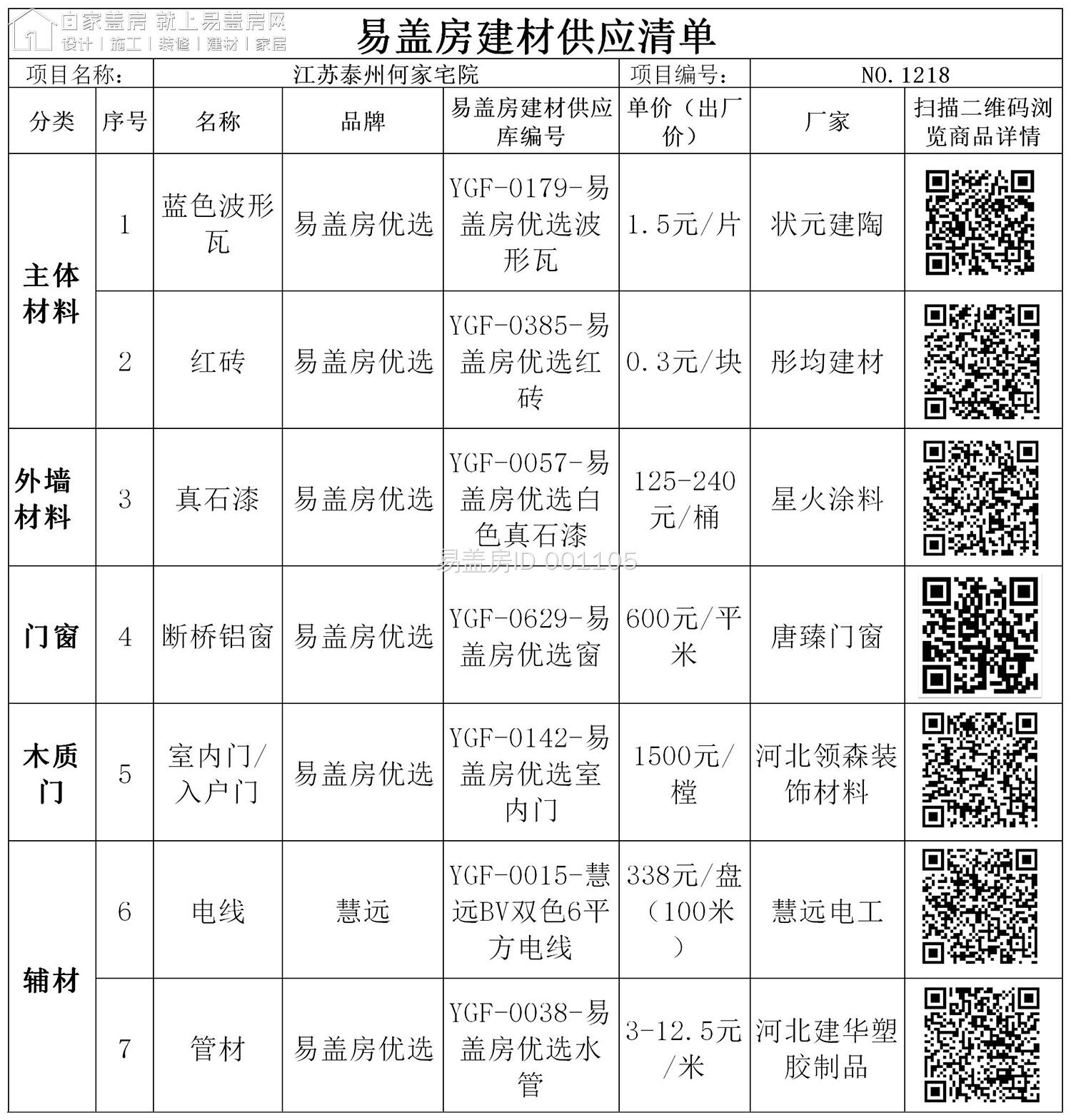 易盖房建材供应清单- 江苏泰兴何先生.jpg