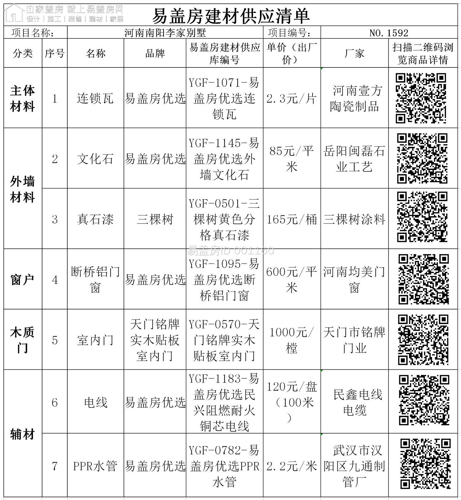 7易盖房建材供应清单.jpg