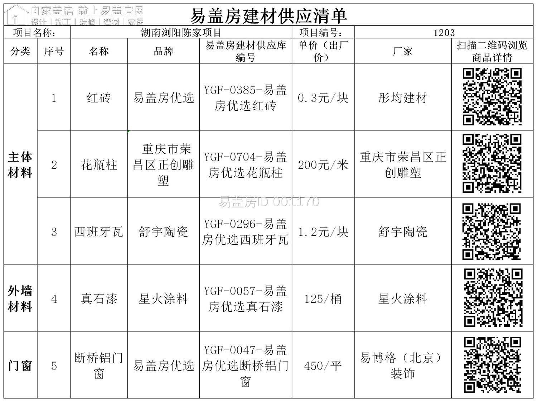湖南浏阳陈亚平项目建材供应清单.jpg