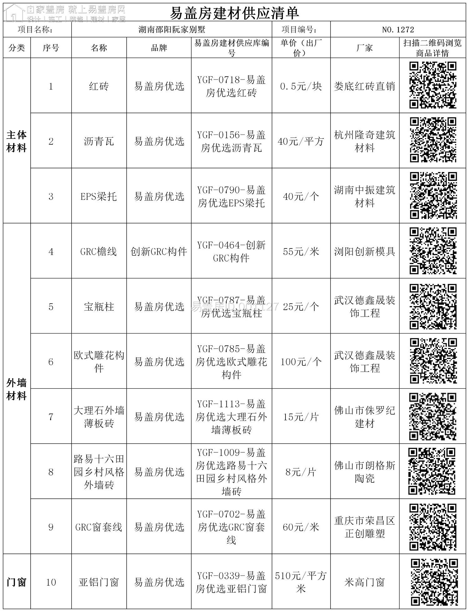 邵阳阮大明建材供应清单.jpg