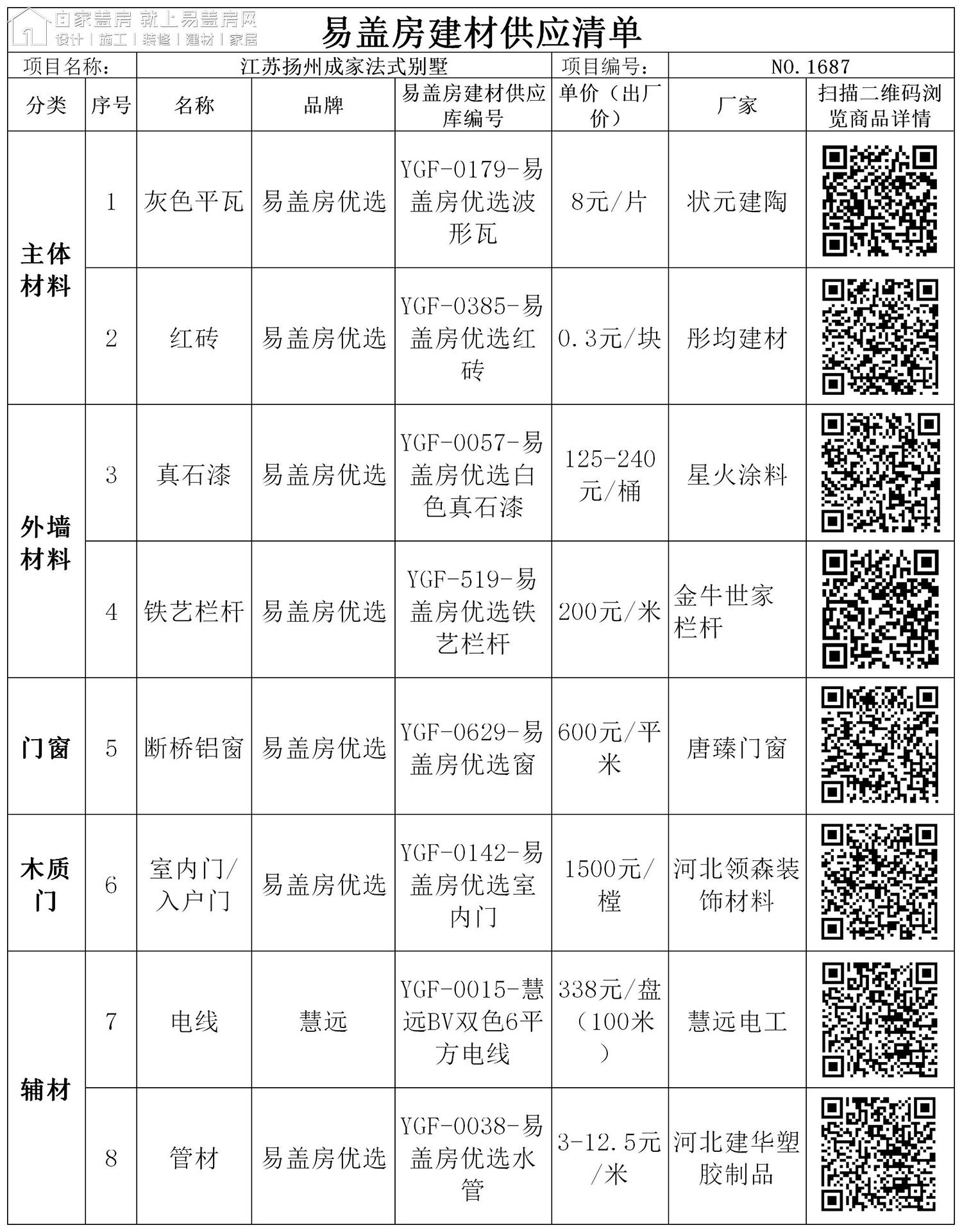 易蓋房建材供應清單- 江蘇揚州成恩澤别墅.jpg