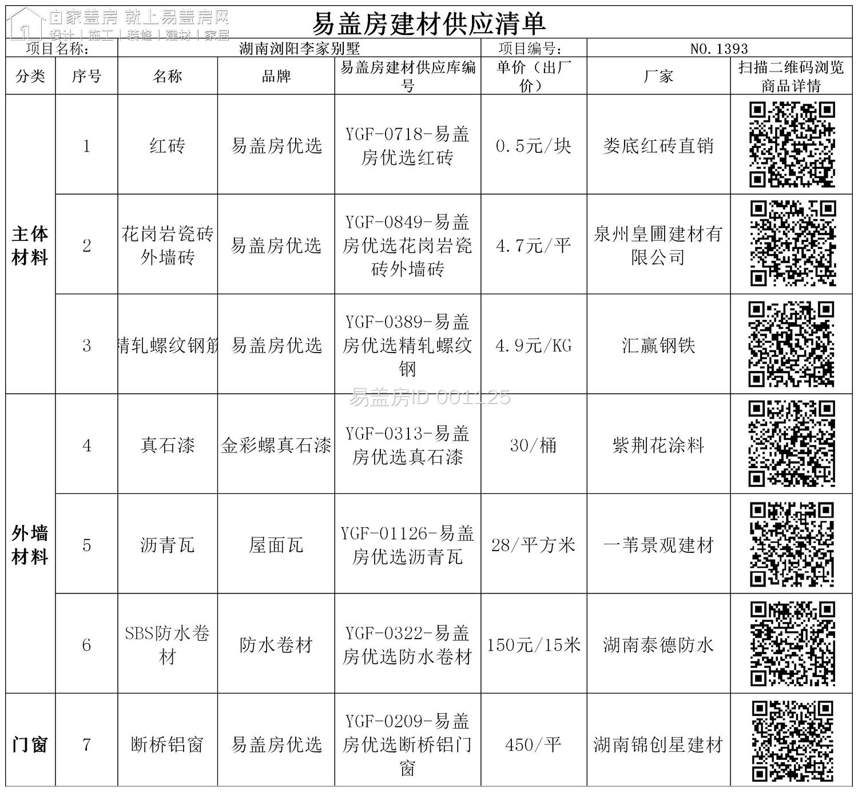 湖南浏阳李琴建材供应清单.jpg