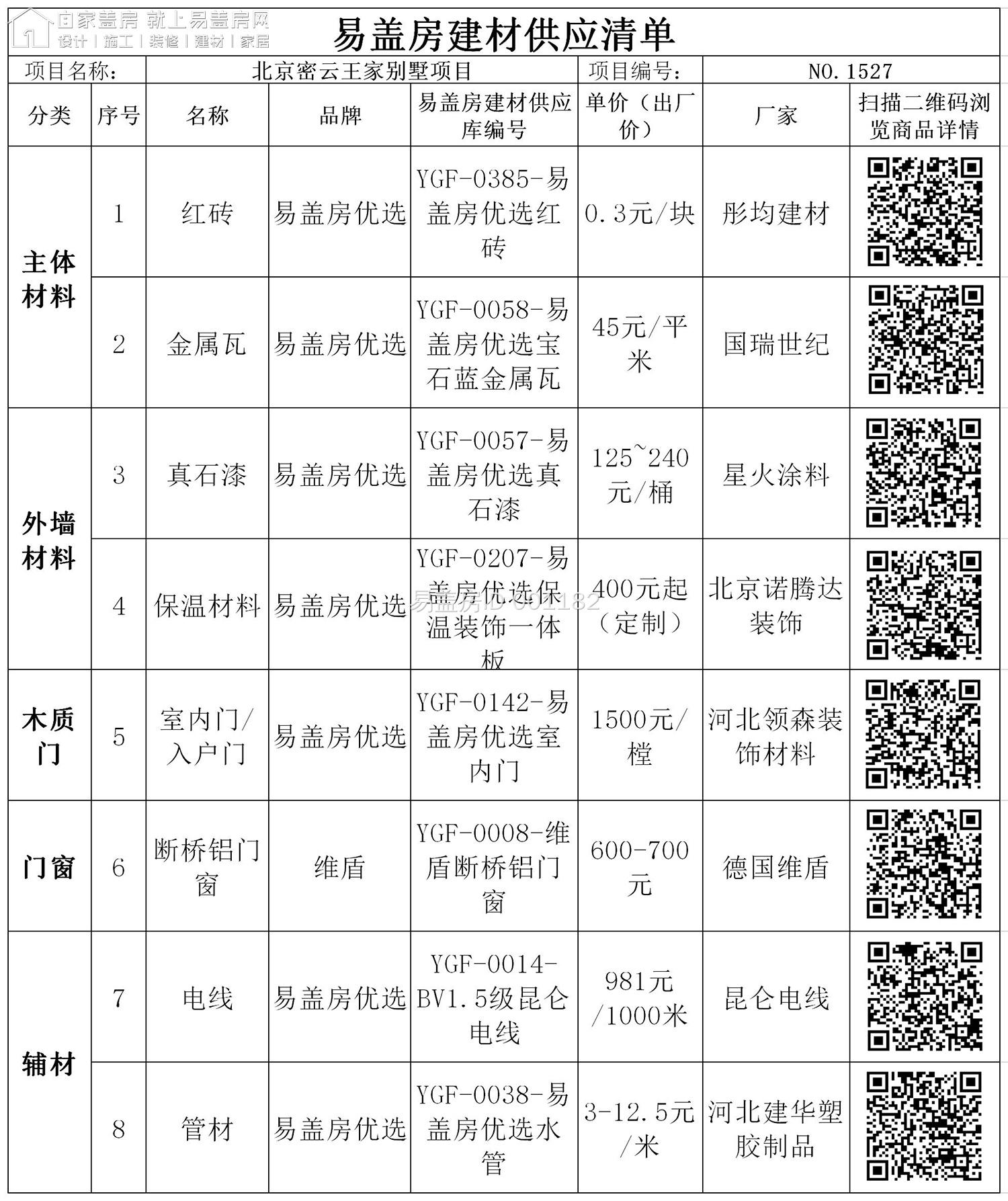 易盖房建材供应清单-北京密云王林别墅.jpg