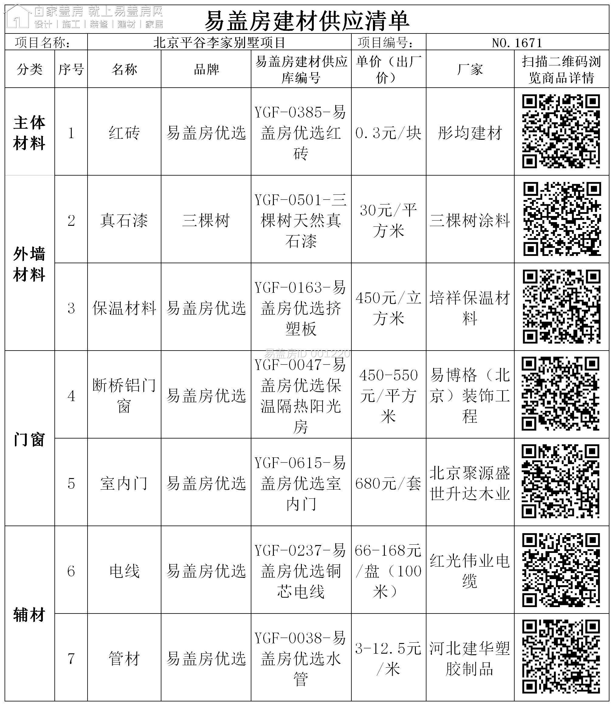 8.易盖房建材供应清单-平谷李福瑞民宿项目.jpg