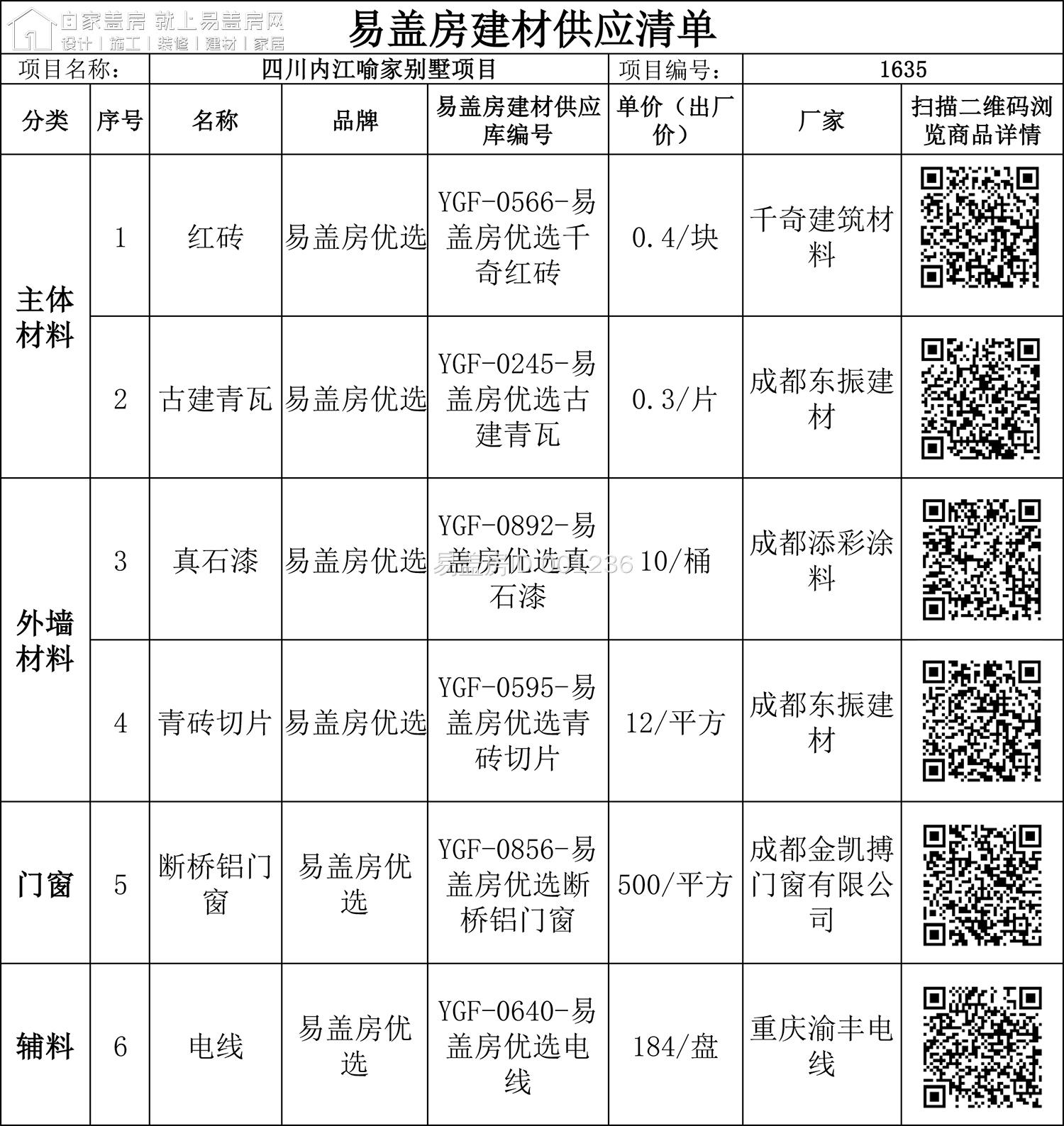 易盖房建材供应清单-陈俊友.jpg