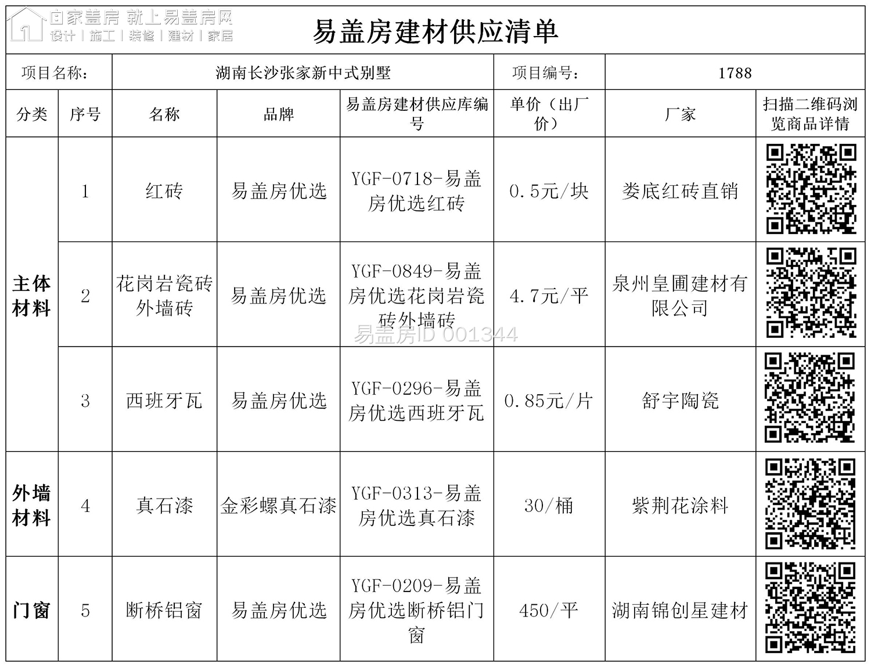 湖南欧式建材供应清单.jpg