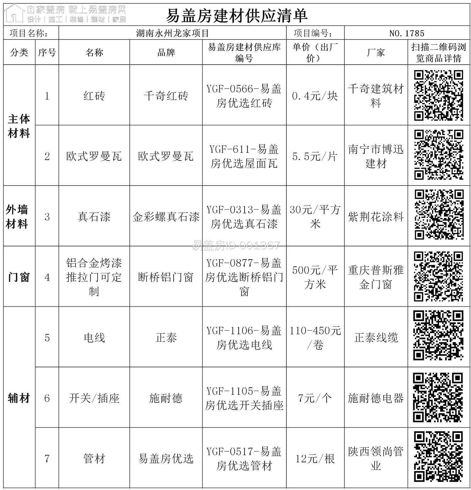 湖南永州建材表.jpg