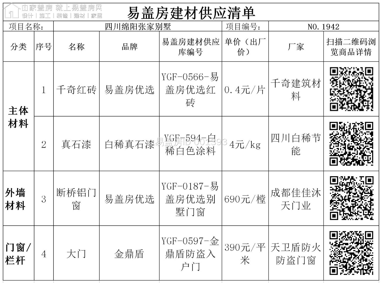 易盖房建材供应清单-四川绵阳张洪星项目.jpg