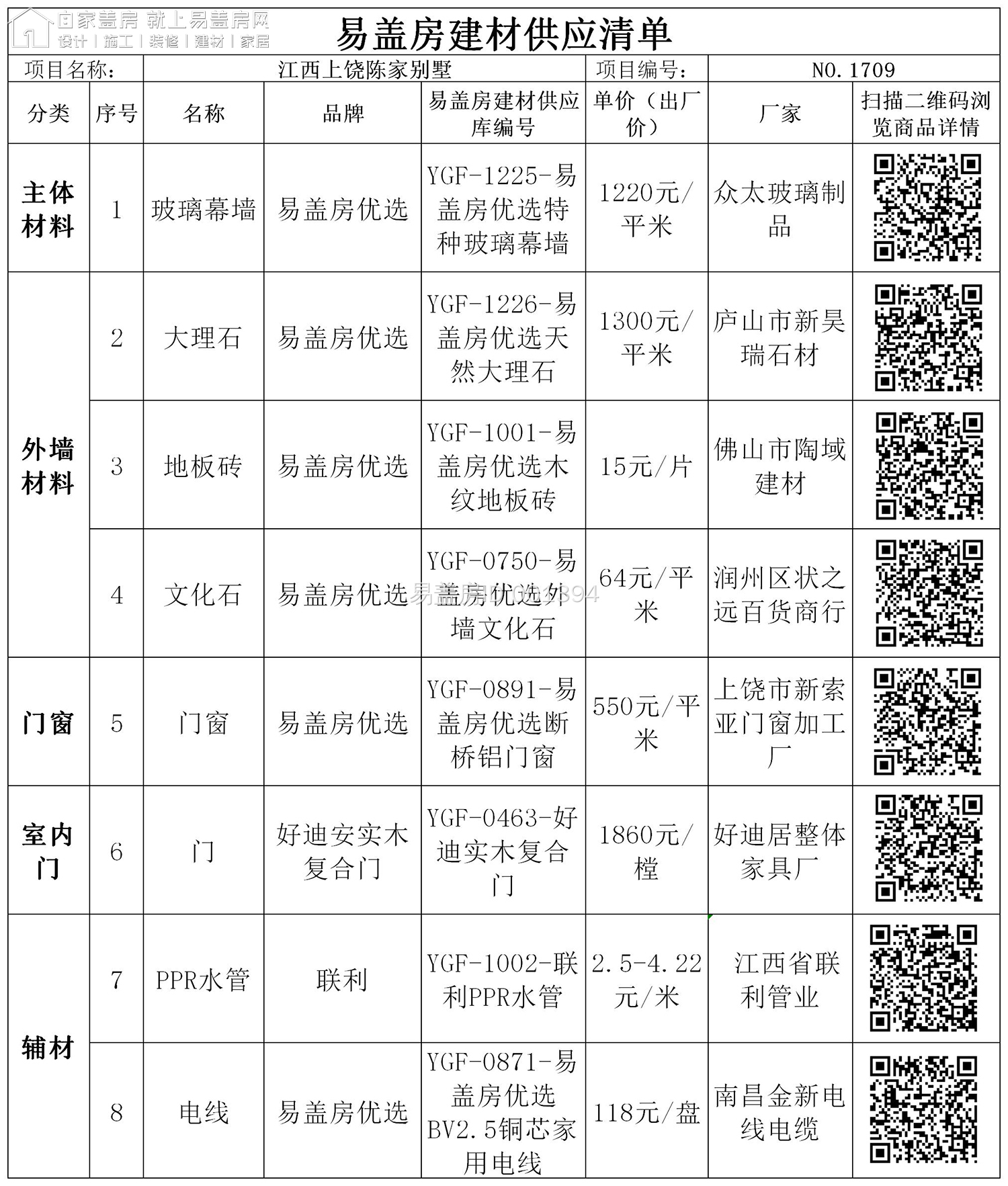 6易蓋房建材供應清單江西上饒陳建平別墅-.jpg