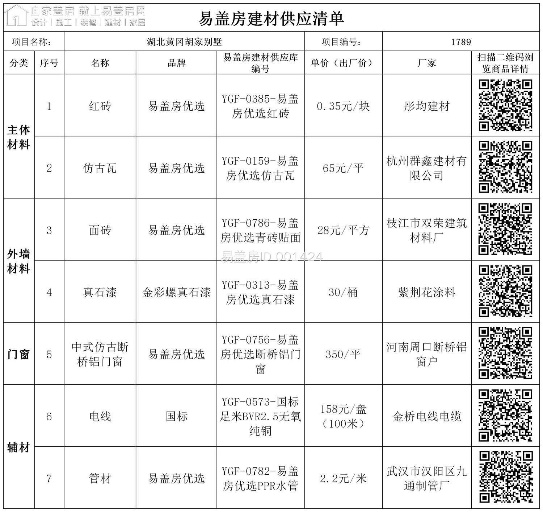 湖北襄阳王文霞住宅.jpg