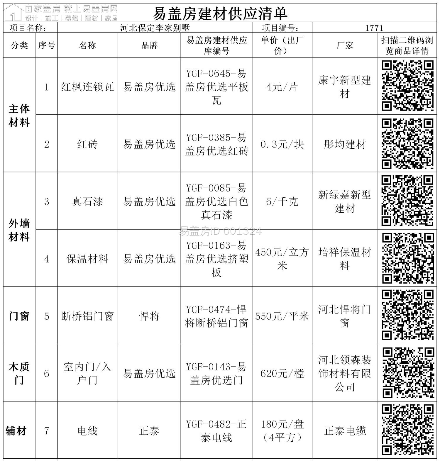 河北保定李建威别墅项目建材表.jpg