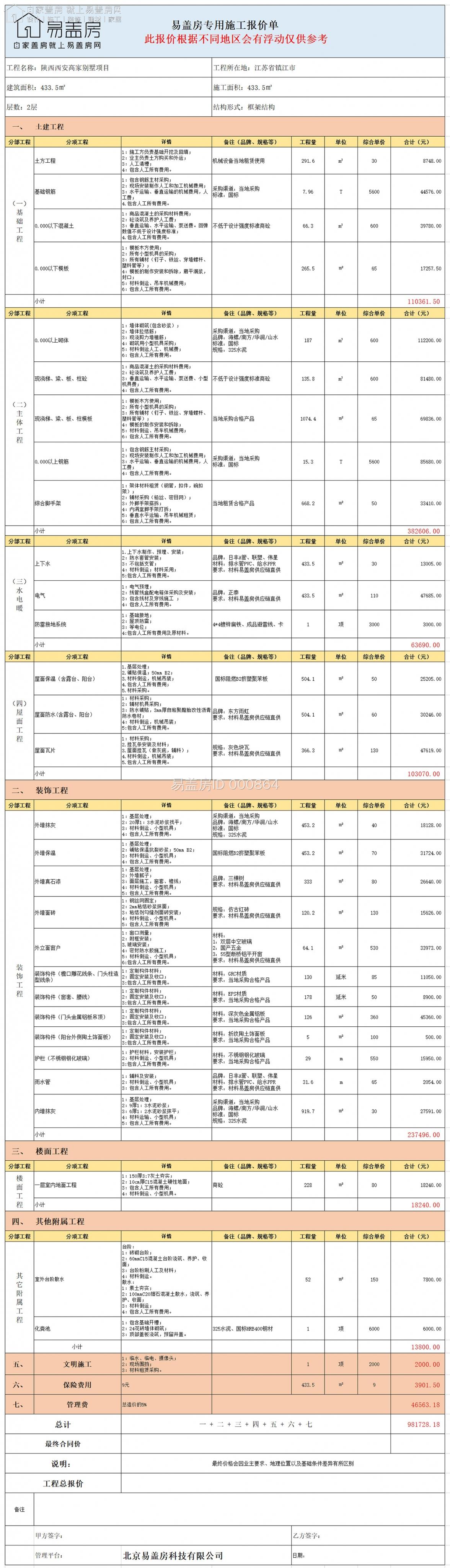 图纸  ID  864百城计划陕西西安高先生项目信息对接陈伟东_00.jpg