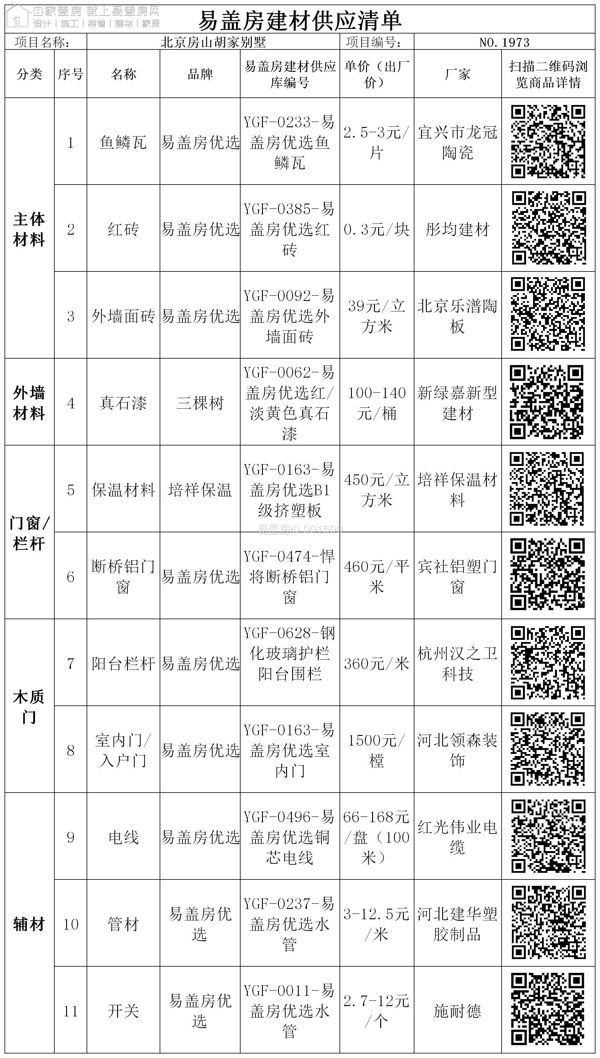 易蓋房建材供應清單-北京房山胡穎項目.jpg